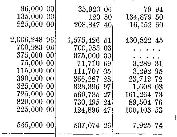 [merged small][merged small][merged small][merged small][merged small][merged small][merged small][ocr errors][merged small][merged small][merged small]