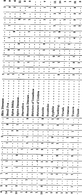 [merged small][merged small][ocr errors][ocr errors][ocr errors][merged small][ocr errors][merged small][merged small][merged small][merged small][merged small][merged small][merged small][merged small][ocr errors][ocr errors][merged small][ocr errors][merged small][merged small][merged small][merged small][merged small][merged small][merged small][merged small][merged small][merged small][ocr errors][merged small][merged small][merged small][merged small][merged small][merged small][merged small][merged small][merged small][merged small][merged small][merged small][merged small][merged small][merged small][merged small][merged small][merged small][ocr errors][merged small][merged small][merged small][merged small][merged small][merged small][merged small][merged small][merged small][merged small][merged small][ocr errors][merged small][merged small][merged small][merged small][merged small][merged small][merged small][merged small][merged small][merged small][merged small][merged small][ocr errors][merged small][merged small][merged small][merged small][merged small][merged small][merged small][merged small][merged small][merged small][merged small][merged small][merged small][merged small][merged small][merged small][merged small][merged small][merged small][merged small][merged small][ocr errors][merged small][merged small][merged small][merged small][ocr errors][merged small][merged small][merged small][merged small][merged small][merged small][merged small][merged small][merged small][merged small][merged small][merged small][merged small][merged small][merged small][merged small][merged small][merged small][merged small][merged small][merged small][merged small][ocr errors][merged small][merged small][merged small][merged small][merged small][ocr errors][merged small][merged small][merged small][merged small][merged small][merged small][merged small][merged small][merged small][merged small][merged small][merged small][merged small][merged small][merged small]