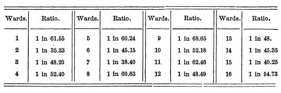 [graphic][subsumed][subsumed][subsumed][subsumed][subsumed][subsumed][subsumed][subsumed][subsumed][subsumed][subsumed][subsumed][ocr errors][subsumed][subsumed][subsumed][subsumed][subsumed][subsumed][subsumed][subsumed][subsumed][subsumed][subsumed][subsumed][subsumed][subsumed][subsumed][subsumed][subsumed][subsumed][subsumed][subsumed][subsumed][subsumed][subsumed][subsumed][subsumed][subsumed]