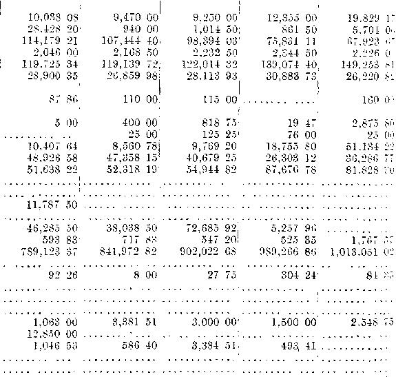 [merged small][merged small][merged small][merged small][merged small][merged small][merged small][merged small][merged small][ocr errors][merged small][merged small][merged small][merged small][merged small][merged small][ocr errors][ocr errors][ocr errors][merged small][ocr errors][ocr errors][merged small][merged small][merged small][merged small][ocr errors][merged small][merged small][merged small][merged small][merged small][ocr errors][merged small][merged small][merged small][merged small][merged small][ocr errors][merged small][merged small][merged small]