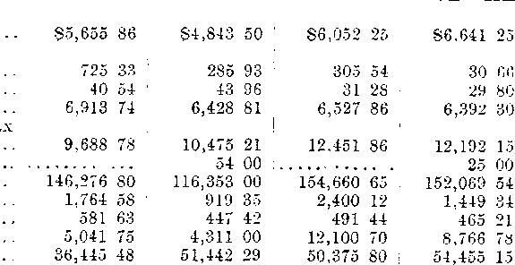 [merged small][merged small][merged small][merged small][merged small][merged small][merged small][merged small][ocr errors][merged small][merged small][merged small][merged small][merged small][merged small]