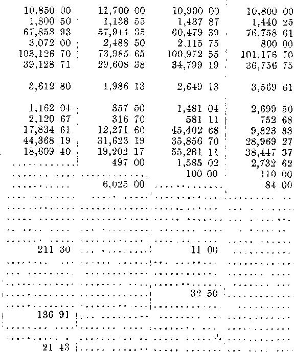 [merged small][merged small][merged small][merged small][merged small][merged small][merged small][merged small][merged small][merged small][merged small][merged small][merged small][merged small][ocr errors][merged small][merged small][merged small][merged small][merged small][merged small]