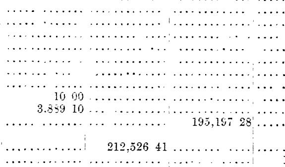[ocr errors][ocr errors][ocr errors][merged small][ocr errors][ocr errors][merged small][merged small][merged small][merged small]