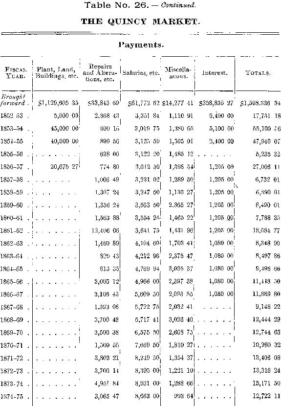 [merged small][merged small][merged small][merged small][merged small][merged small][merged small][merged small][merged small][merged small][merged small][merged small][merged small][merged small][merged small][merged small][merged small][merged small][merged small][merged small][merged small][merged small][merged small][merged small][merged small][ocr errors][merged small][merged small][merged small][merged small][merged small][merged small][merged small][ocr errors][merged small][merged small][merged small][merged small][ocr errors][merged small][merged small][merged small][merged small][merged small][merged small][merged small][merged small][merged small][merged small][merged small][merged small][merged small][merged small][merged small][merged small][merged small][merged small][merged small][merged small][merged small][merged small][merged small][merged small][merged small][merged small][merged small][merged small][merged small][merged small][merged small][merged small][merged small][merged small][merged small][merged small][merged small][merged small][merged small][merged small][ocr errors][merged small][merged small][merged small][merged small][merged small][ocr errors][merged small][merged small][merged small][merged small][merged small][merged small][merged small][merged small][merged small][merged small][merged small][merged small][merged small][merged small][merged small][merged small][merged small][merged small][merged small][merged small][merged small][merged small][merged small][ocr errors][merged small][merged small][merged small][merged small][merged small][merged small][merged small][merged small][merged small][merged small][merged small][merged small][merged small][merged small][merged small][merged small][merged small][merged small][merged small][merged small][merged small][merged small][merged small][merged small][merged small][ocr errors][merged small][merged small][merged small][merged small][merged small][merged small][merged small][merged smal