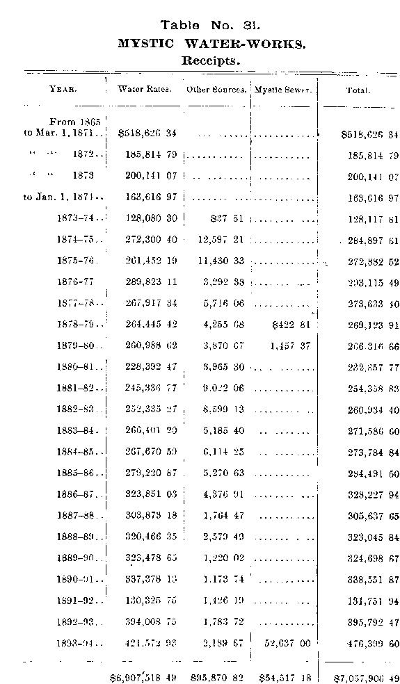 [merged small][merged small][merged small][ocr errors][merged small][merged small][merged small][merged small][merged small][merged small][merged small][merged small][merged small][merged small][merged small][merged small][merged small][merged small][merged small][merged small][merged small][merged small][merged small][merged small][merged small][merged small][merged small][merged small][merged small][merged small][merged small][merged small][merged small][merged small][merged small][merged small][merged small][ocr errors][merged small][merged small][merged small][merged small][merged small][merged small][merged small][merged small][ocr errors][merged small][merged small][ocr errors][merged small][merged small][merged small][merged small][merged small][merged small][merged small][merged small][merged small][ocr errors][merged small][merged small][merged small][merged small][merged small][merged small][merged small][merged small][merged small][merged small][merged small][merged small][merged small][merged small][merged small][merged small][merged small][merged small][merged small][merged small][merged small][merged small][merged small][merged small][merged small][merged small][merged small][merged small][merged small][merged small][merged small][merged small][merged small][merged small][merged small][merged small][merged small][merged small][merged small][merged small][merged small][merged small][merged small][merged small][merged small][merged small][merged small][merged small][merged small][merged small][merged small][merged small][merged small][merged small][merged small][merged small][merged small]