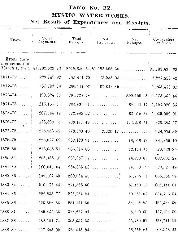 [merged small][merged small][merged small][merged small][merged small][merged small][merged small][merged small][merged small][merged small][merged small][merged small][merged small][merged small][merged small][ocr errors][merged small][merged small][merged small][merged small][merged small][merged small][merged small][merged small][merged small][merged small][merged small][merged small][merged small][merged small][merged small][merged small][merged small][merged small][merged small][merged small][merged small][merged small][merged small][merged small][merged small][merged small][merged small][merged small][merged small][merged small][merged small][merged small][merged small][merged small][merged small][merged small][merged small][merged small][merged small][merged small][merged small][merged small][merged small][merged small][merged small][merged small][merged small][merged small][ocr errors][merged small][merged small][merged small][merged small][merged small][merged small][merged small][merged small][merged small][merged small][merged small][merged small][merged small][merged small][merged small][merged small][merged small][merged small][merged small][merged small][ocr errors][merged small][merged small][merged small][merged small][merged small][merged small][merged small][merged small][merged small][merged small][merged small][merged small][merged small][merged small][merged small][merged small][merged small]