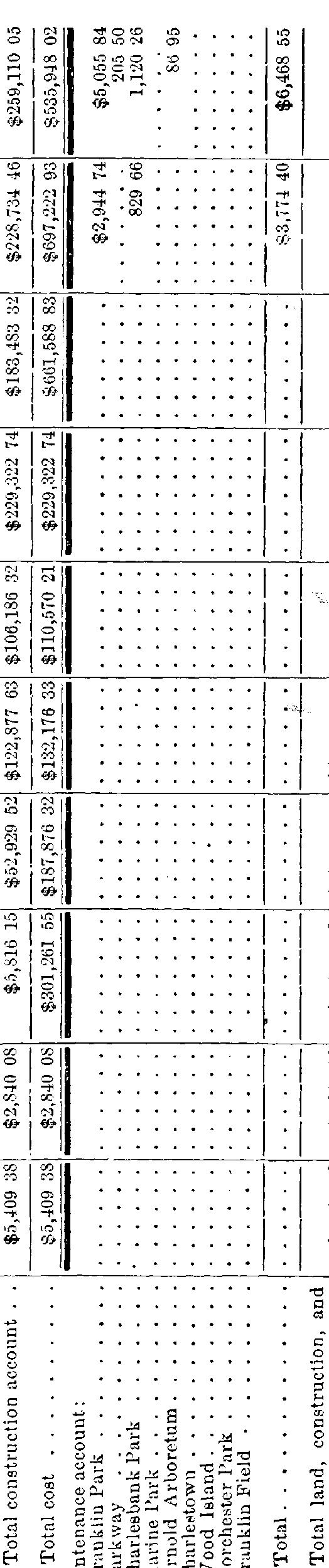 [merged small][merged small][merged small][subsumed][merged small][merged small][merged small][merged small][merged small][merged small][merged small][merged small][merged small][subsumed][merged small][merged small][merged small][ocr errors][merged small][merged small][ocr errors][ocr errors][merged small][ocr errors][merged small][merged small][merged small][ocr errors][ocr errors][subsumed][ocr errors][ocr errors][merged small][merged small][merged small]
