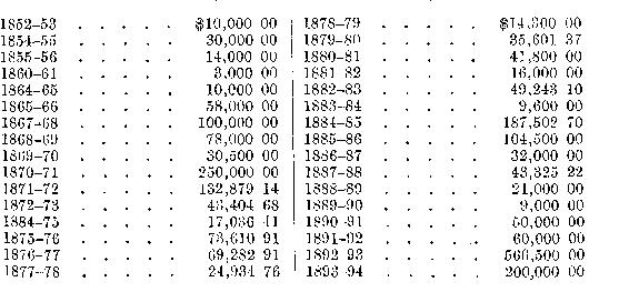 [ocr errors][merged small][merged small][merged small][merged small][merged small][ocr errors][ocr errors]