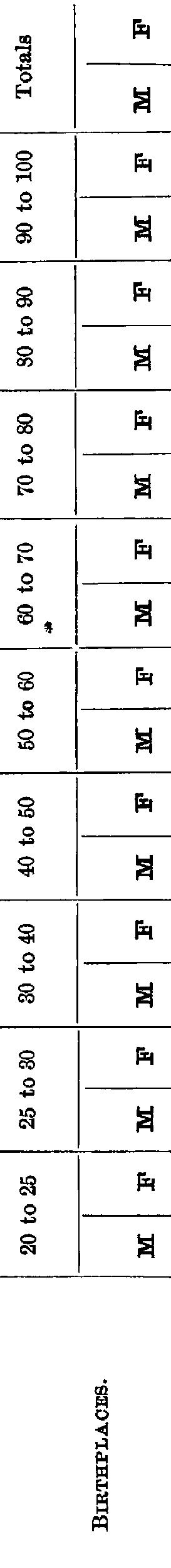 [merged small][subsumed][merged small][merged small][merged small][merged small][subsumed][merged small][merged small][merged small][merged small][merged small][merged small][subsumed][subsumed][subsumed][merged small][subsumed][merged small][merged small][merged small][subsumed][subsumed][merged small][merged small][ocr errors][ocr errors][ocr errors][ocr errors]