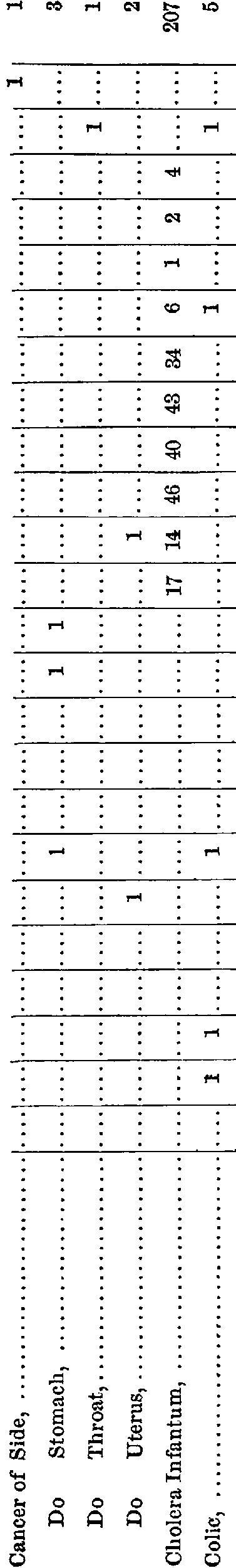 [merged small][merged small][merged small][ocr errors][ocr errors][ocr errors][merged small][merged small][ocr errors][merged small][merged small][merged small][merged small][merged small][merged small][merged small][ocr errors][merged small][merged small][merged small][merged small][merged small][ocr errors][merged small][merged small][merged small][merged small][merged small][merged small][merged small][merged small][merged small][merged small][merged small][merged small][merged small][ocr errors][merged small][merged small][merged small][merged small][merged small]