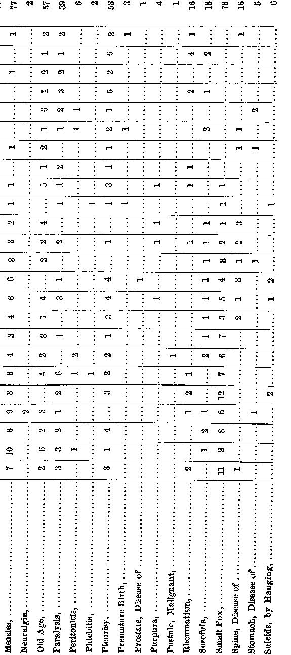 [merged small][merged small][merged small][merged small][merged small][merged small][merged small][merged small][merged small][merged small][merged small][merged small][merged small][merged small][merged small][merged small][merged small][merged small][merged small][merged small][merged small][merged small][merged small][merged small][merged small][merged small][merged small][merged small][merged small][merged small][merged small][merged small][merged small][merged small][merged small][merged small][merged small][merged small][merged small][merged small][merged small][merged small][merged small][merged small][merged small][merged small][merged small][merged small][merged small][merged small][merged small][merged small][merged small][merged small][merged small][merged small][merged small][merged small][merged small][merged small][merged small][merged small][merged small][merged small][merged small][merged small][merged small][merged small][merged small][merged small][merged small][merged small][merged small][merged small][merged small][merged small][merged small][merged small][merged small][merged small][merged small][merged small][merged small][merged small][merged small][merged small][merged small][merged small][merged small][merged small][merged small][merged small][merged small][merged small][merged small][merged small][merged small][merged small][merged small][merged small][merged small][merged small][merged small][merged small][merged small][merged small][merged small][merged small][merged small][merged small][merged small][merged small][merged small][ocr errors][ocr errors][ocr errors][merged small][merged small][merged small][ocr errors][ocr errors][merged small][merged small][merged small][merged small][merged small][merged small][merged small][merged small][merged small][merged small][merged small][merged small][merged small][merged small][merged small][merged small][merged small][merged small][merged small][merged small][merged small][merged small][merged 